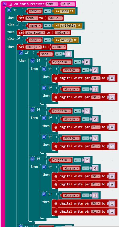 Pametna kuća - automatska svjetla - programski korak - 7A